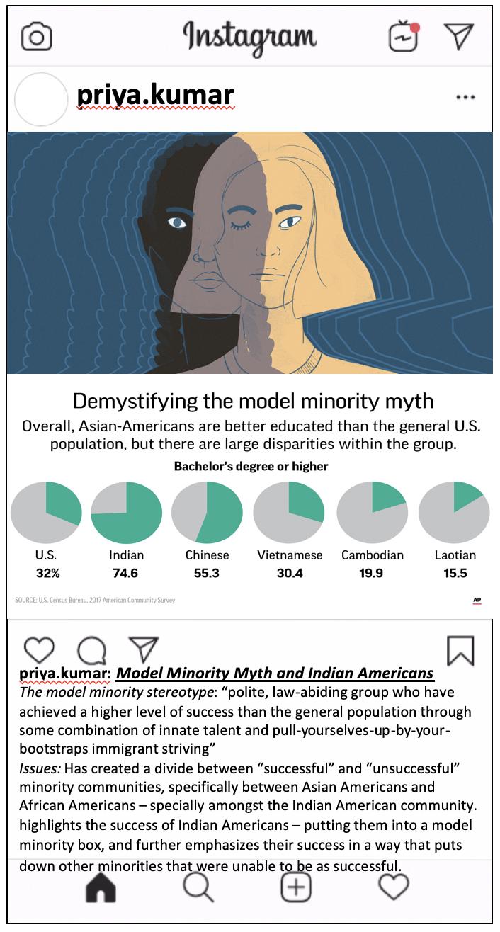 Anti-Blackness in South Asian Communities